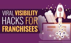 Social Media Marketing Hacks for Franchisees: Viral Visibility