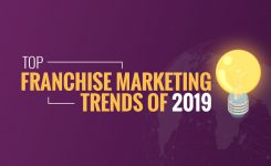 Top 10 Franchise Marketing Trends of 2019